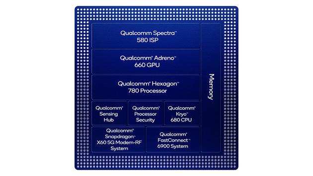高通骁龙888 5G移动平台性能详解:能否发发发 这些是关键的照片 - 3