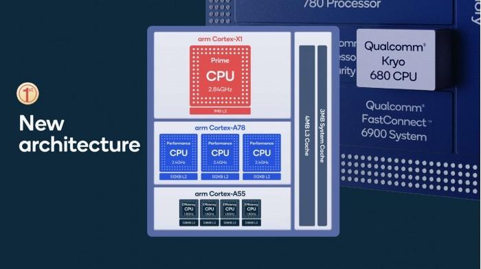 高通骁龙888 5G移动平台性能详解:能否发发发 这些是关键的照片 - 4