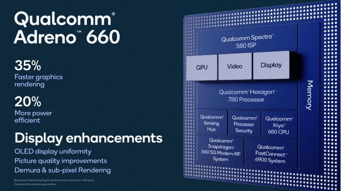 高通骁龙888 5G移动平台性能详解:能否发发发 这些是关键的照片 - 8