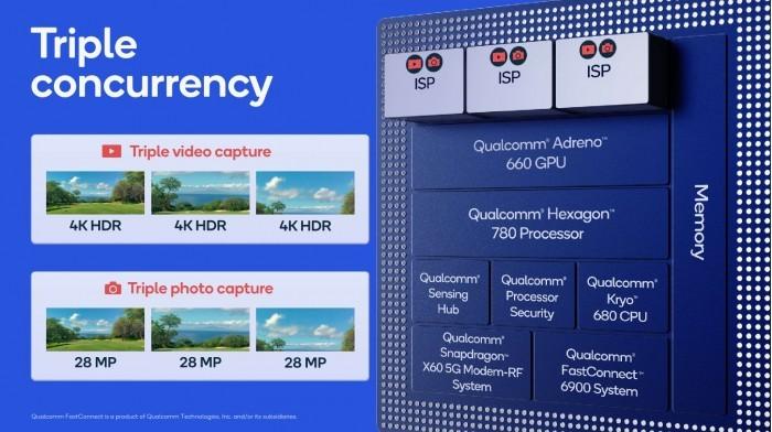 高通骁龙888 5G移动平台性能详解:能否发发发 这些是关键的照片 - 13
