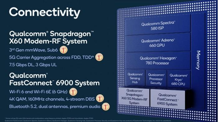 高通骁龙888 5G移动平台性能详解:能否发发发 这些是关键的照片 - 15