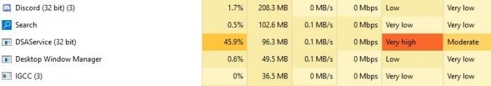 用户发现Win10英特尔驱动助手工具可导致CPU使用率飙升的照片 - 2
