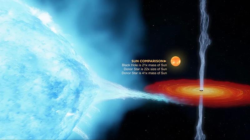 霍金打赌服输的黑洞重新精确测量!自转速度接近光速