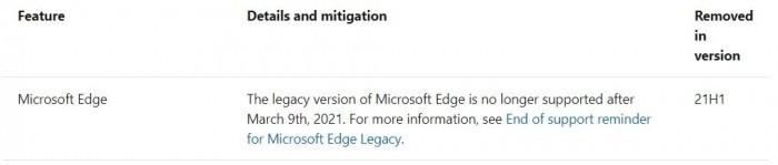 微软确认:Win10 21H1是首个没有经典版Edge的功能更新的照片 - 3
