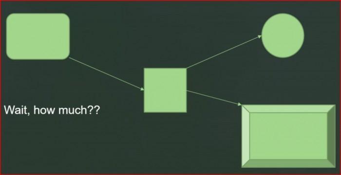 网页端PowerPoint新增Auto Fix功能:可快速调整幻灯片元素的照片 - 4