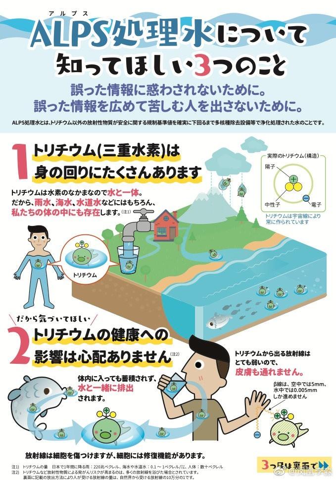 """日本放射性氚""""吉祥物""""引网友疯狂吐槽的照片 - 2"""