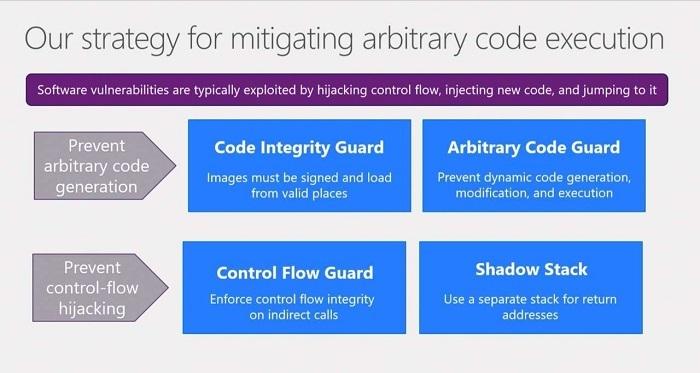 Chrome已部署Win10的安全漏洞缓解措施的照片 - 3