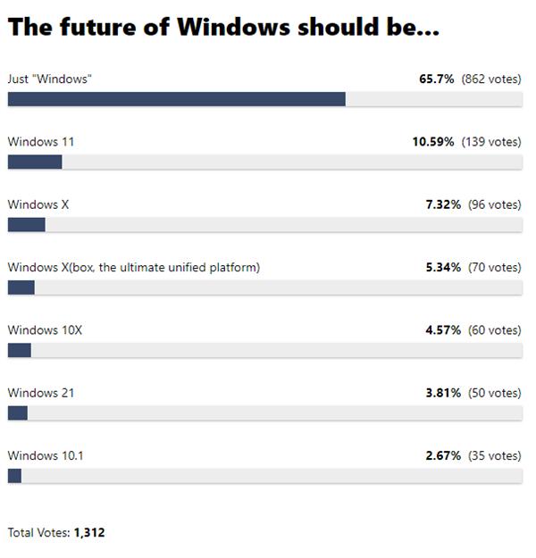 Win10下代系统名称直接叫Windows?的照片 - 2