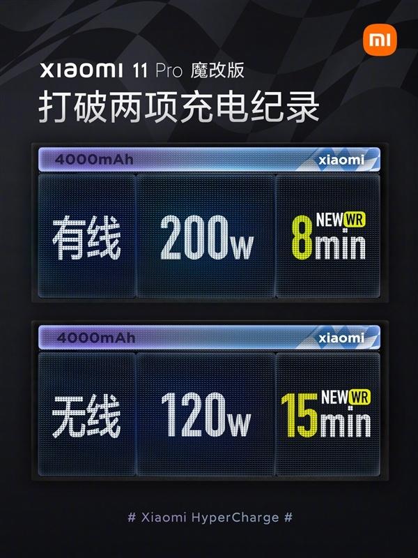 小米11 Pro魔改版实现有线快充200W、无线120W的照片 - 2