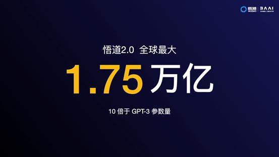 """超大规模智能模型""""悟道2.0""""发布 参数规模达GPT-3的10倍的照片 - 2"""