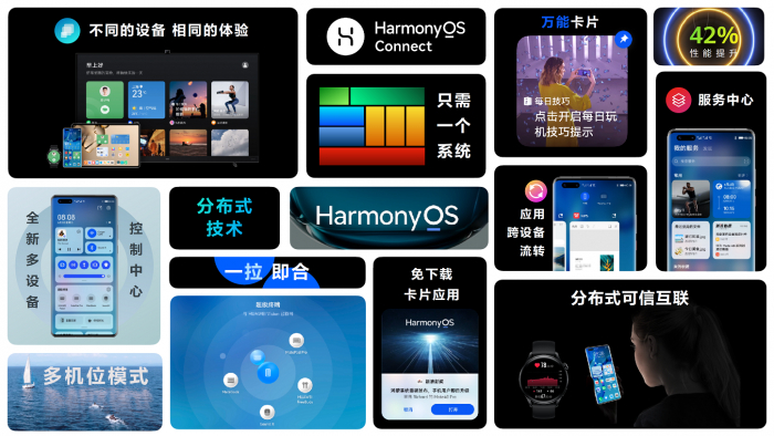 HarmonyOS 2正式发布 打造万物互联的超级终端体验的照片 - 1