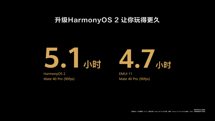 HarmonyOS 2正式发布 打造万物互联的超级终端体验的照片 - 3
