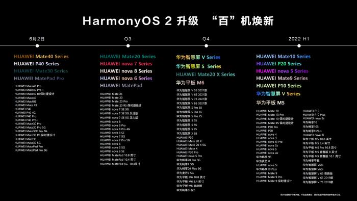 HarmonyOS 2正式发布 打造万物互联的超级终端体验的照片 - 4