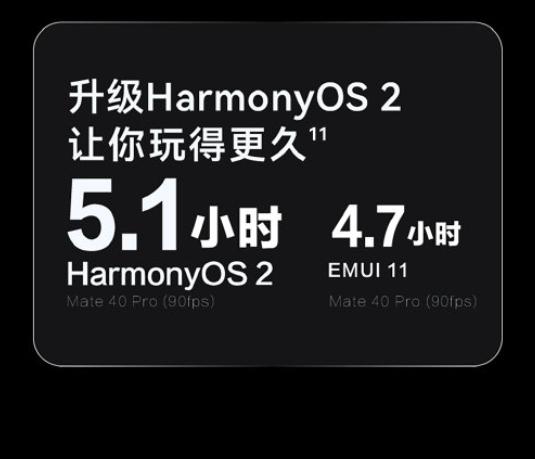 HarmonyOS到底有多流畅?华为:3年不卡!