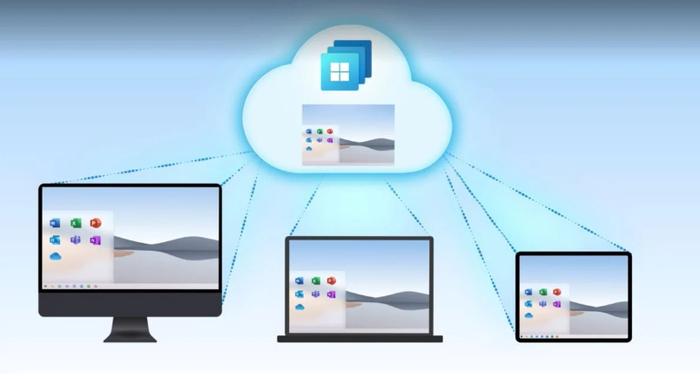 微软Windows 365 Cloud PC云服务能成功吗?的照片 - 4