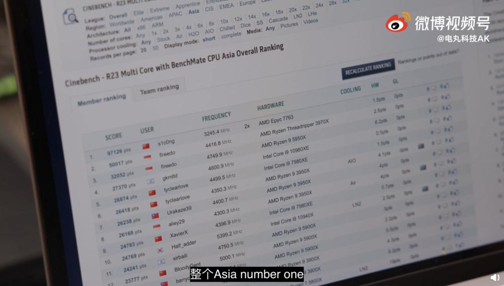 王思聪组装了一台百万元电脑:64核心128线程 跑分世界第四的照片 - 2