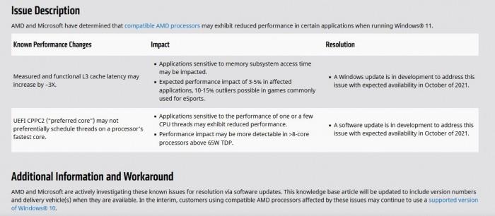 AMD确认Windows 11可能导致Ryzen CPU的性能下降高达15%