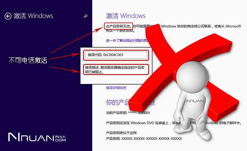 Win10 Office2019 电话激活教程的照片 - 4