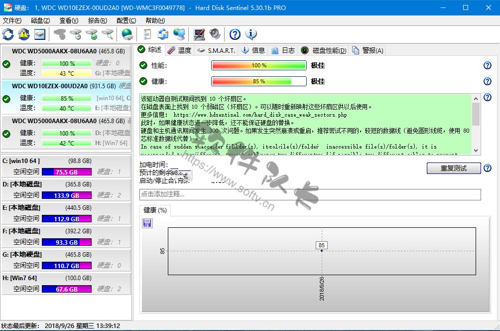 硬盘哨兵 Hard Disk Sentinel Pro v5.60.11463 中文破解版+便携版【Win软件】