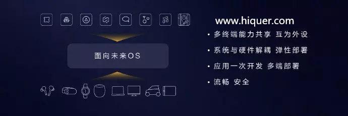 华为正式发布鸿蒙OS:狙击所有操作系统,手机随时可用! 嗨头条 第2张