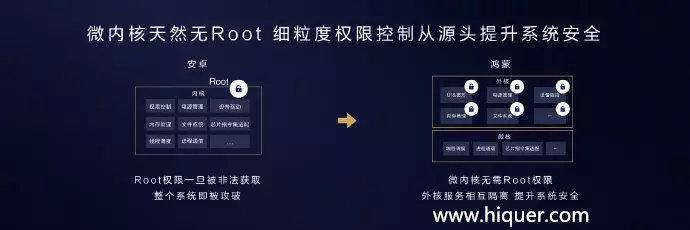 华为正式发布鸿蒙OS:狙击所有操作系统,手机随时可用! 嗨头条 第4张