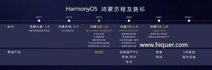 华为正式发布鸿蒙OS:狙击所有操作系统,手机随时可用! 嗨头条 第7张