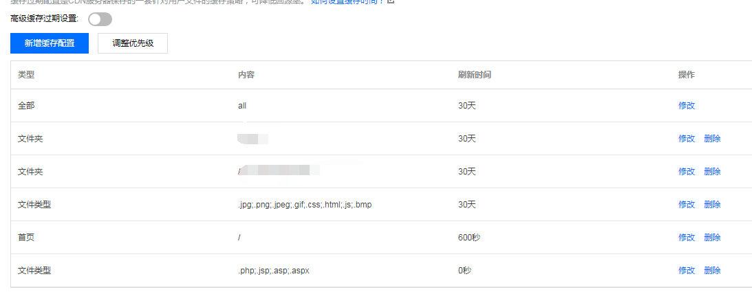 VPSCHE 腾讯云CDN内容分发缓存导致首页内容不更新的解决办法 https://www.vpsche.com