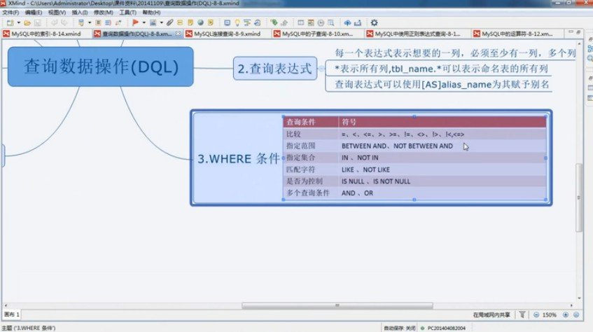 Mysql基础及进阶学习教程 Mysql数据库视频教程