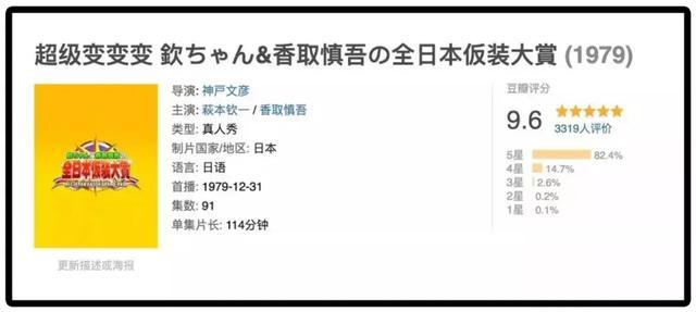 豆瓣9.6的奇葩变装节目【超级变变变】竟然火了40多年 涨姿势 第2张