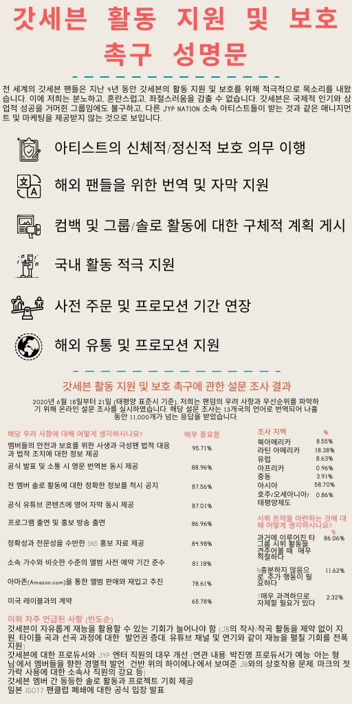JYP打压GOT7?粉丝示威车被投诉,有谦直播被莫名下架引发粉丝怒火!插图5