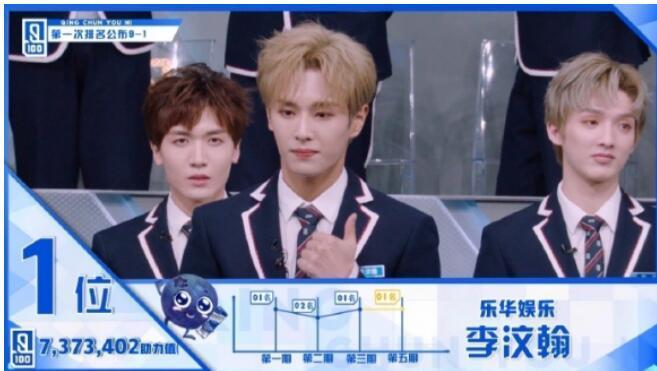 回国参加偶像选秀才是正确的?这9名偶像都曾在韩国出道过!插图(11)