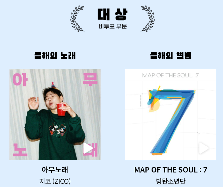 疫情影响不举办颁奖礼! 2020韩国GMA大奖公布,年度歌曲居然不是BTS拿下!插图1