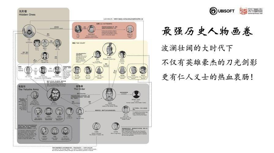 国产原创漫画《刺客信条:王朝》将于8月起开始连载
