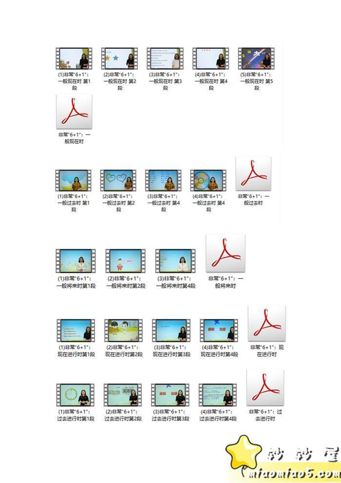 小学语法大全(小高年级必学),共30讲视频课程图片 No.1