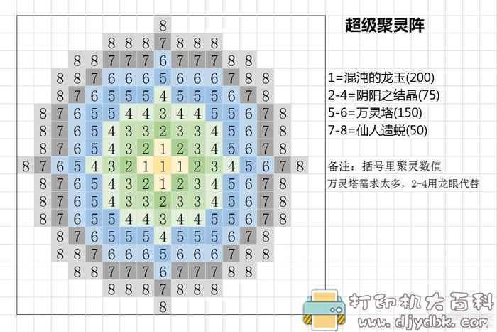 PC游戏分享:了不起的修仙模拟器0.9736版(2020最新版) 配图 No.6