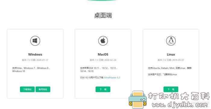 [Windows]亿图思维导图软件 Edraw MindMaster Pro 7.3 中文直装版全功能专业版图片 No.1