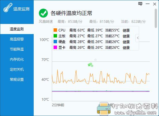 分享两款好用的电脑温度监控小软件,小巧独立版图片 No.6