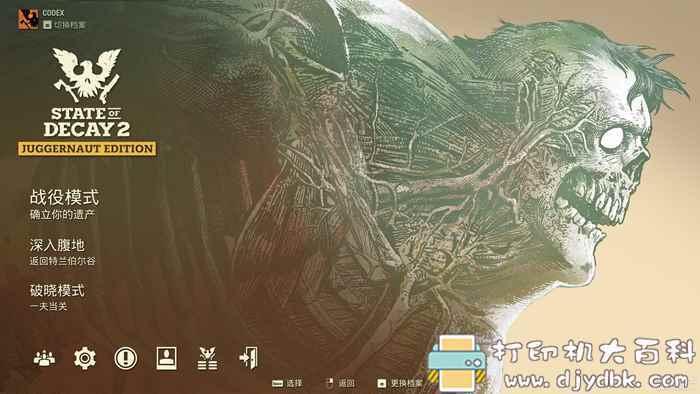 PC游戏分享 腐烂国度2:主宰版 免安装绿色版 附游侠内核汉化补丁图片 No.2