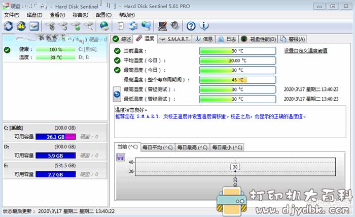 [Windows]硬盘哨兵(Hard Disk Sentinel)5.61中文绿便携专业版图片 No.4
