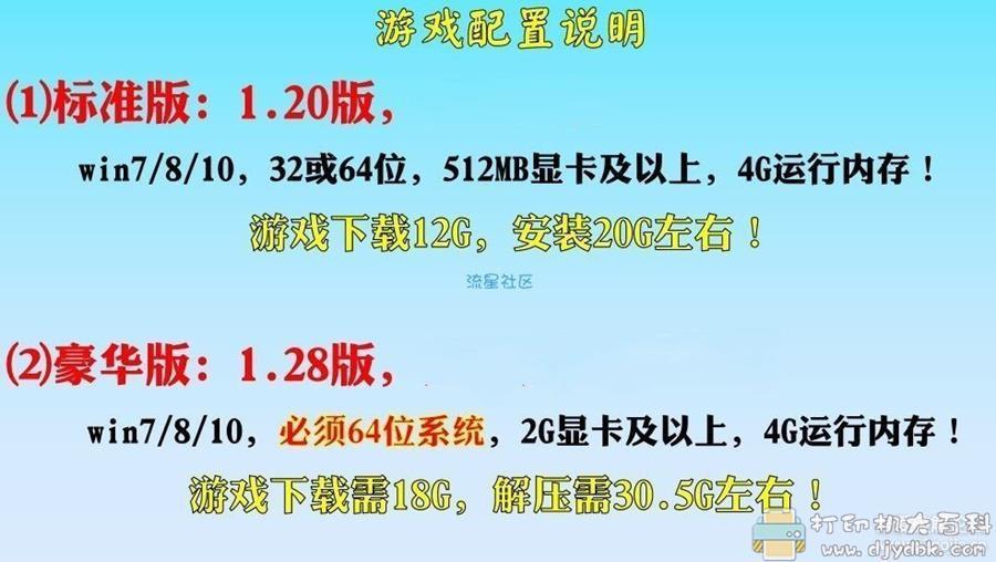 PC游戏分享【遨游中国2】V1.35黑金版图片 No.1