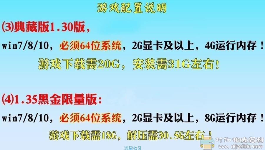 PC游戏分享【遨游中国2】V1.35黑金版图片 No.2