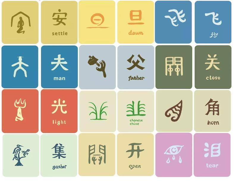 儿童识字辅导工具:120个象形文对应汉字高清 字卡(可打印版)下载图片 No.1