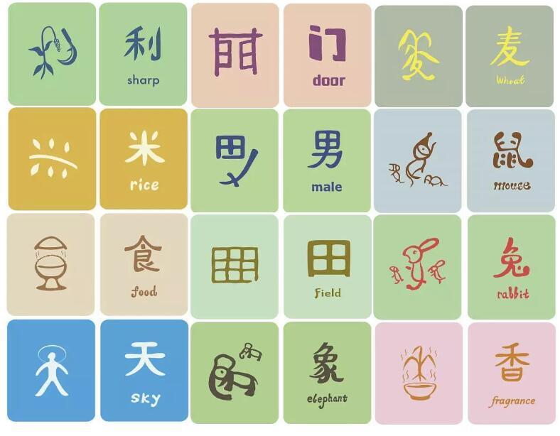 儿童识字辅导工具:120个象形文对应汉字高清 字卡(可打印版)下载图片 No.2