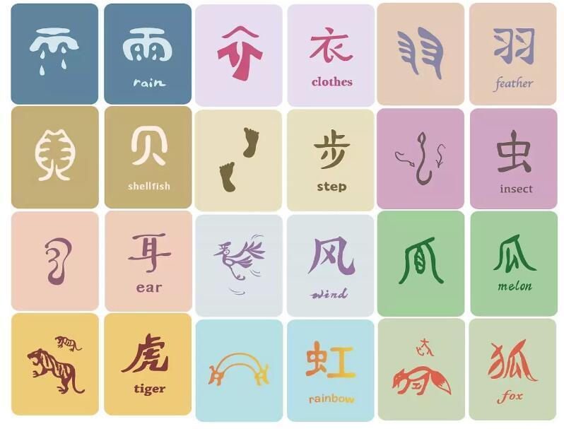 儿童识字辅导工具:120个象形文对应汉字高清 字卡(可打印版)下载图片 No.3