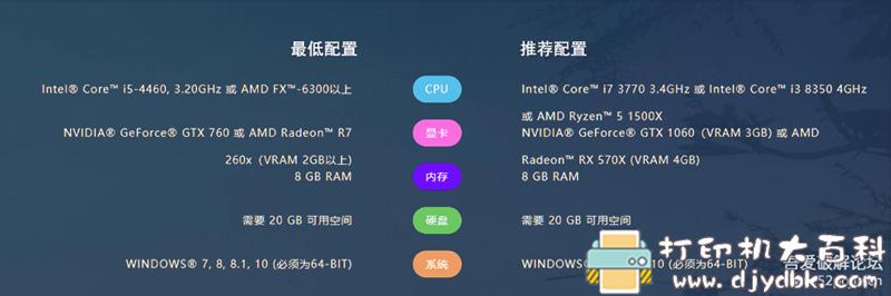 PC游戏分享 《河洛群侠传》最新v1.29学习版图片 No.1