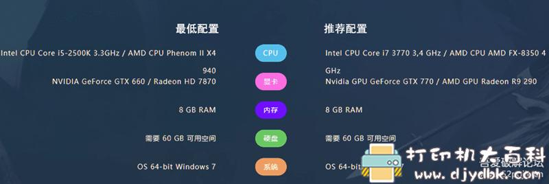 PC游戏分享:《骑马与砍杀2》最新v1.1.0b版+v11汉化图片 No.1