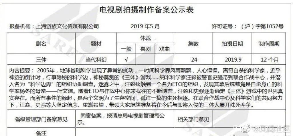 电视剧版《三体》将于6月开拍,你期待吗_图片 No.2