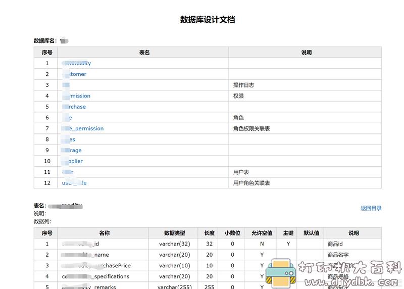 [Windows]DBImporty一键爬取数据库生成数据库文档软件图片 No.4