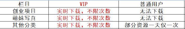 关于VIP 配图 No.2