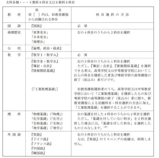 """日本的高考是怎么样的?——并非""""一考定终生"""",想顶替可没那么容易……_图片 No.10"""